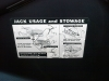 1965 Pontiac GTO - Jack Usage & Stowage